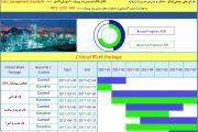 گزارشات روزانه پروژه